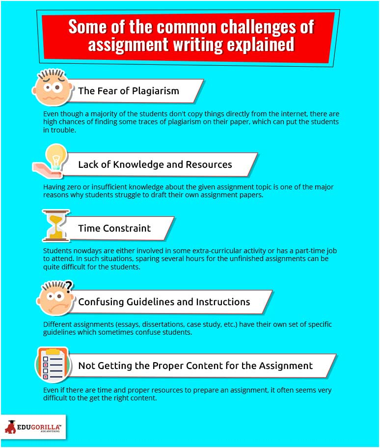 Some of the common challenges of assignment writing explained